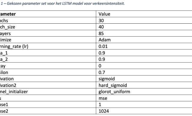 App Slimme Bruggen - parameterset LSTM model